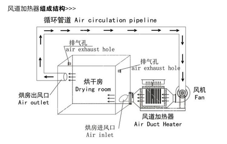 1 产品原理-风道2.jpg
