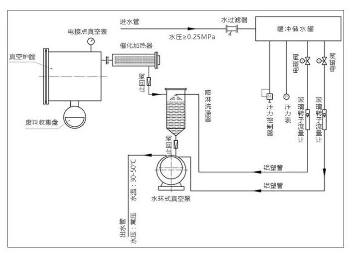 1 产品原理-1.jpg